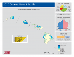 2010_Profile_Map_Hawaii