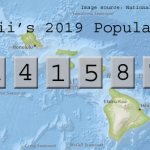Information about HI 2019 Population