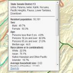 Legilsative District Area Profiles