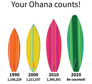 Surfboards to represent the growing population in Hawaii over the past three decades.