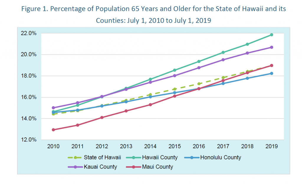 2019 State and County Population Characteristics Released post thumbnail